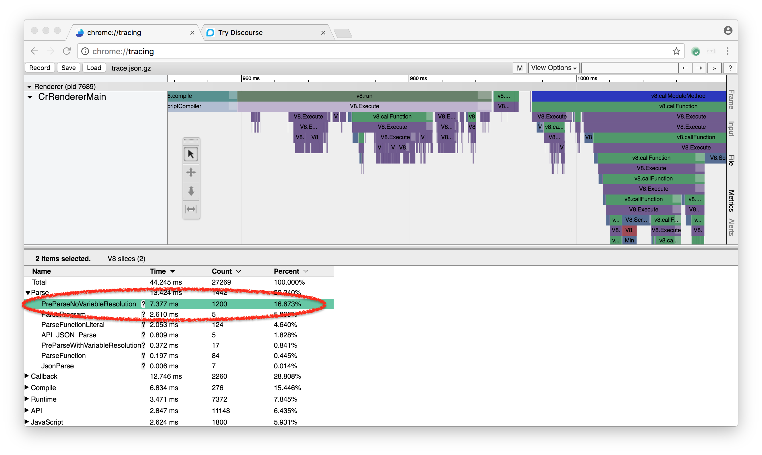 Chrome tracing runtime call stats (Parse)