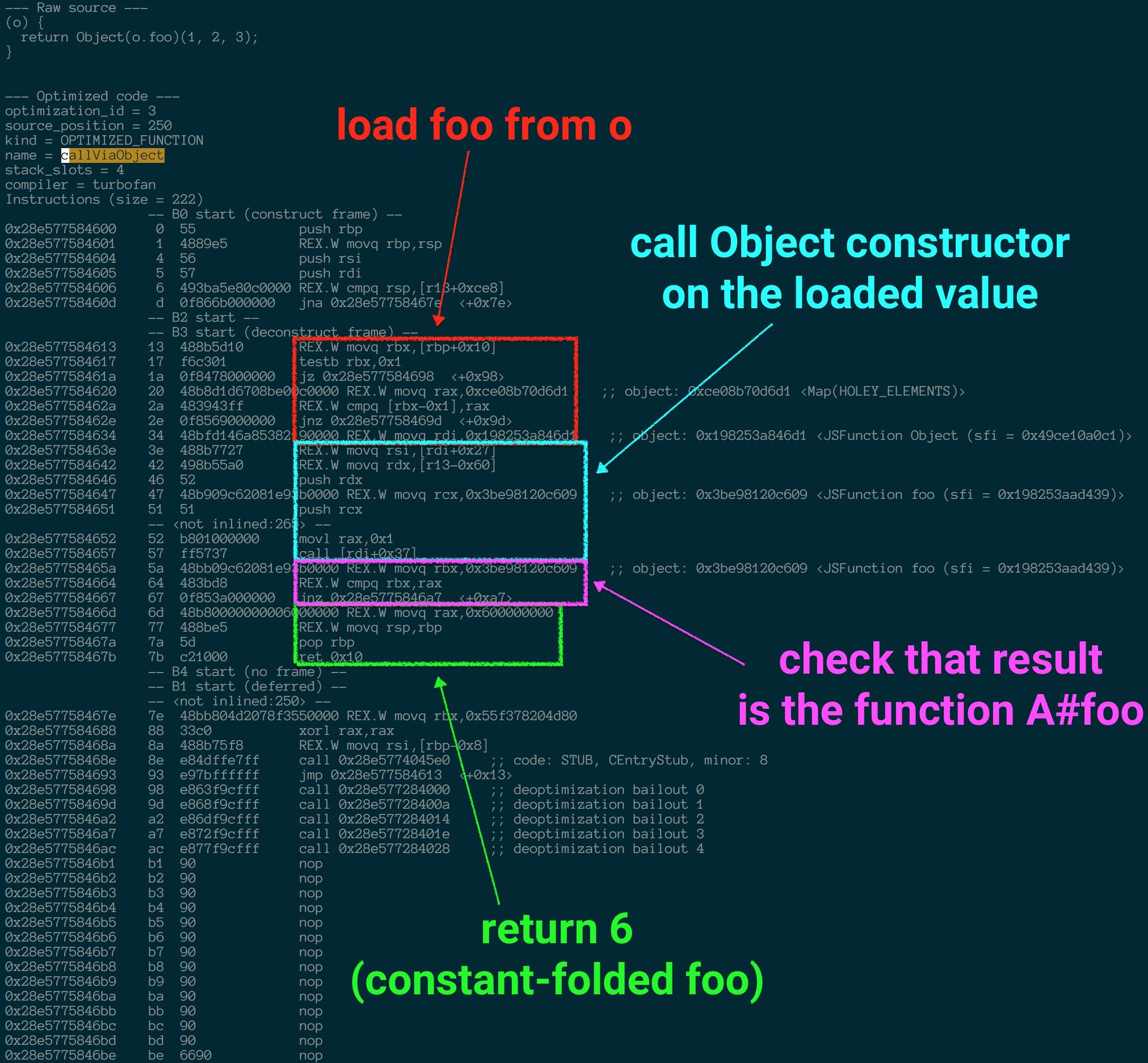 callViaObject optimized code