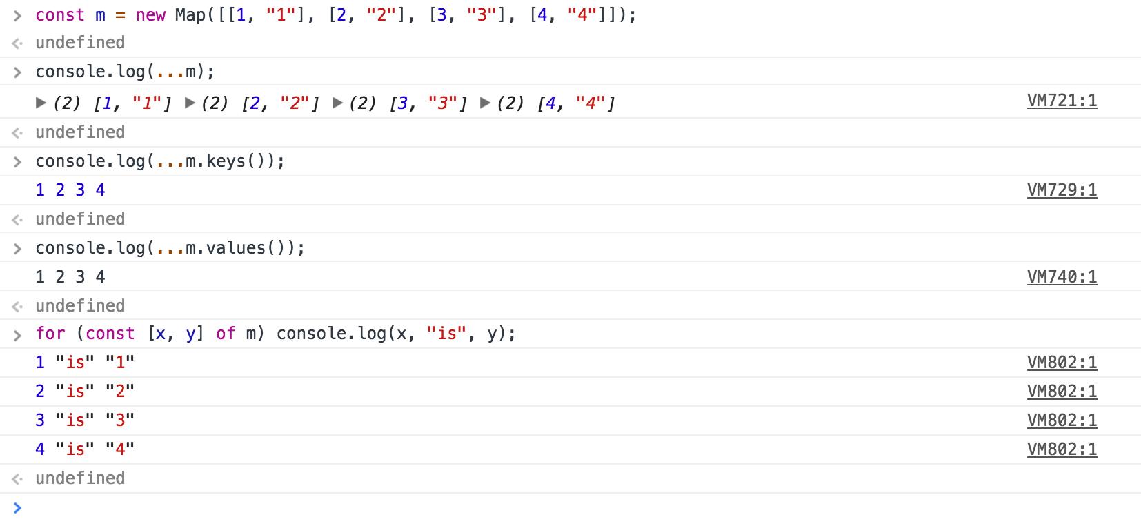 Faster Collection Iterators · Benedikt Meurer on